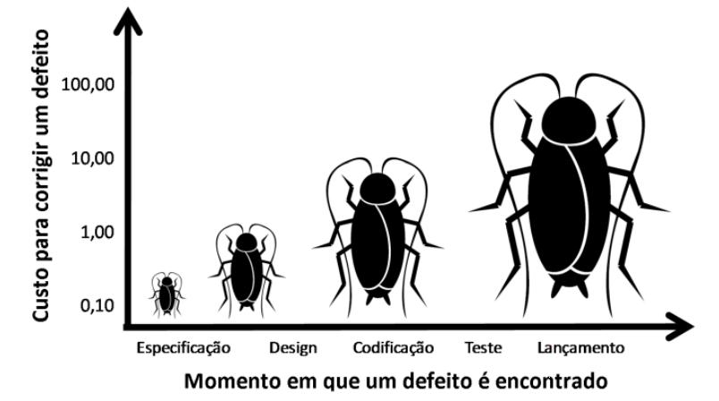 bug-momentos