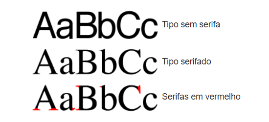 exemplo fonte serifa