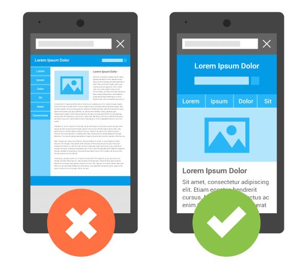 comparação de um site responsivo e um não responsivo no mobile