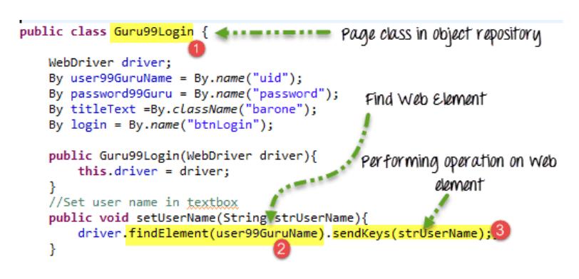 Exemplo de código com Page Objects